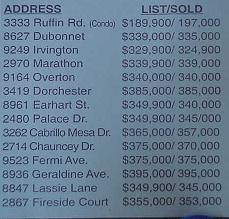 realty list san diego.JPG